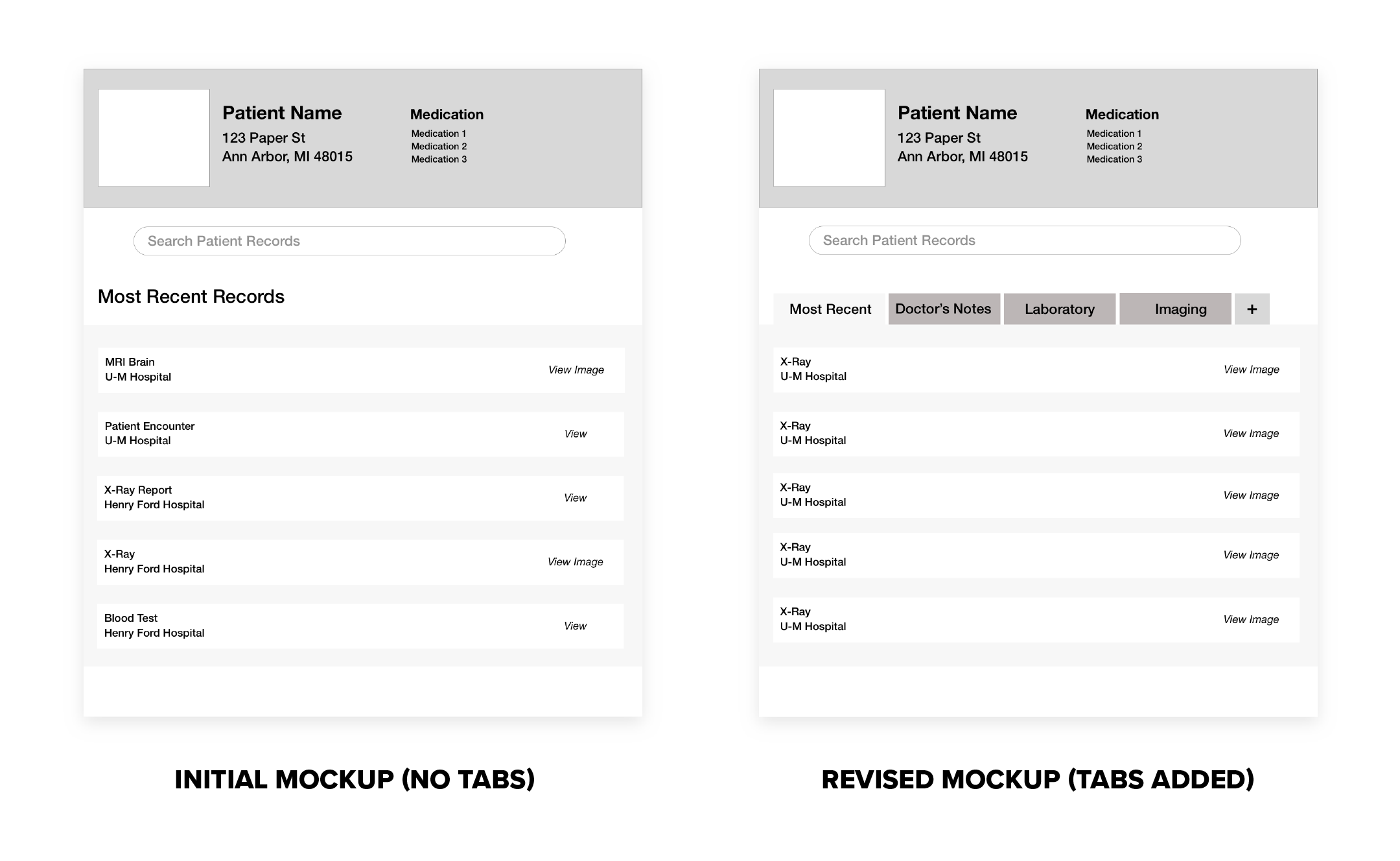 initial design of the dashboard